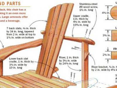 adirondack sessel selber bauen williamflooring. Black Bedroom Furniture Sets. Home Design Ideas